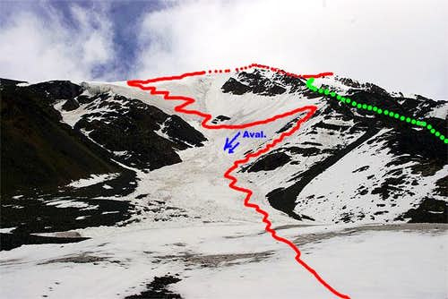Ascent (green line) and...