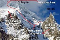 Mnich and Cubryna seen from...