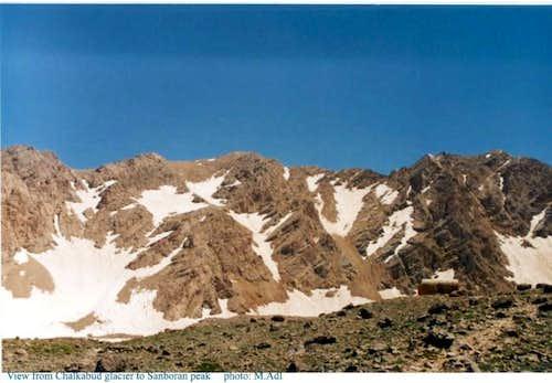 a view of Sanboran summit,...
