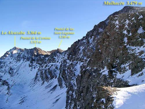 "Overview of the ""Sierra"" from..."