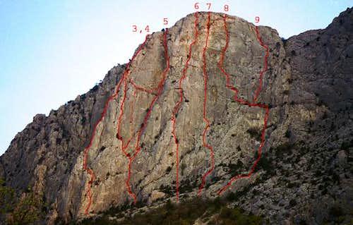 Mount Foros