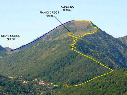 Alpesisa. Yellow route from...