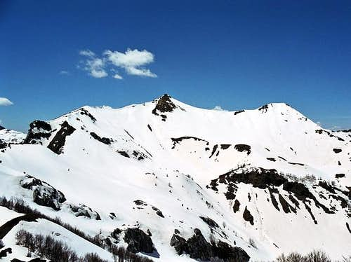 Popadija (2057 m) from...