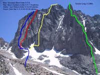 Classic Routes Of Temple Crag
