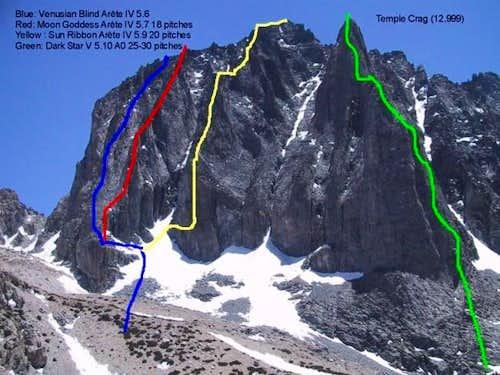 Classic Routes Of Temple Crag