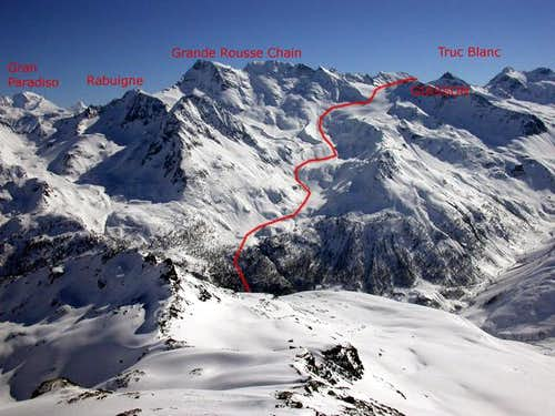 Red line: ski-mountaineering...