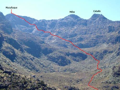 Mucuñuque route