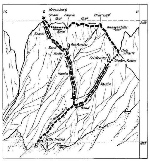 W ridge of K5