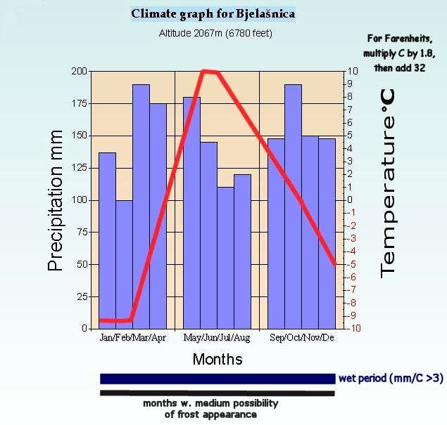 module philippine weather and climate What are the philippines weather patterns okwe are doing a project for classand im the philippines' climate, warm and humid year-round.