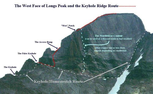 The Keyhole Ridge Route from the west.
