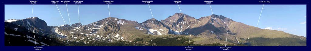 Annotated pan of Longs Peak and neighbors