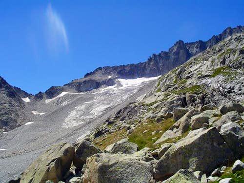 Salenques pass and Margalida