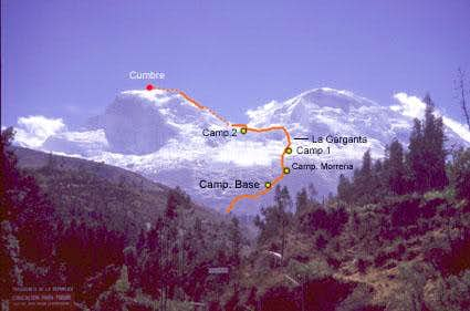 Normal Route Huascaran North 6655 m