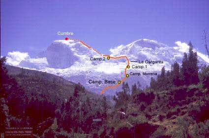 Nortt summit route