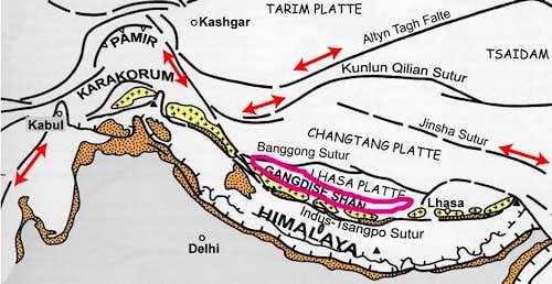 Plate Tectonics of the Gangidse Shan