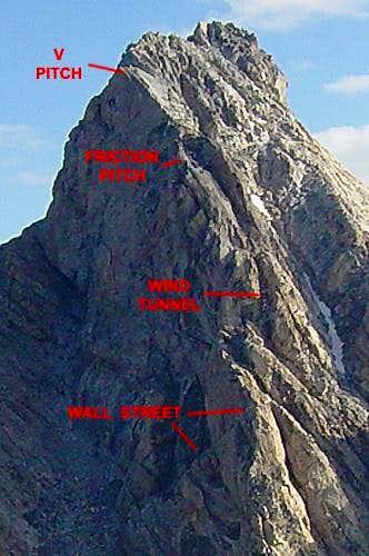 Ridge Скачать Торрент - фото 10