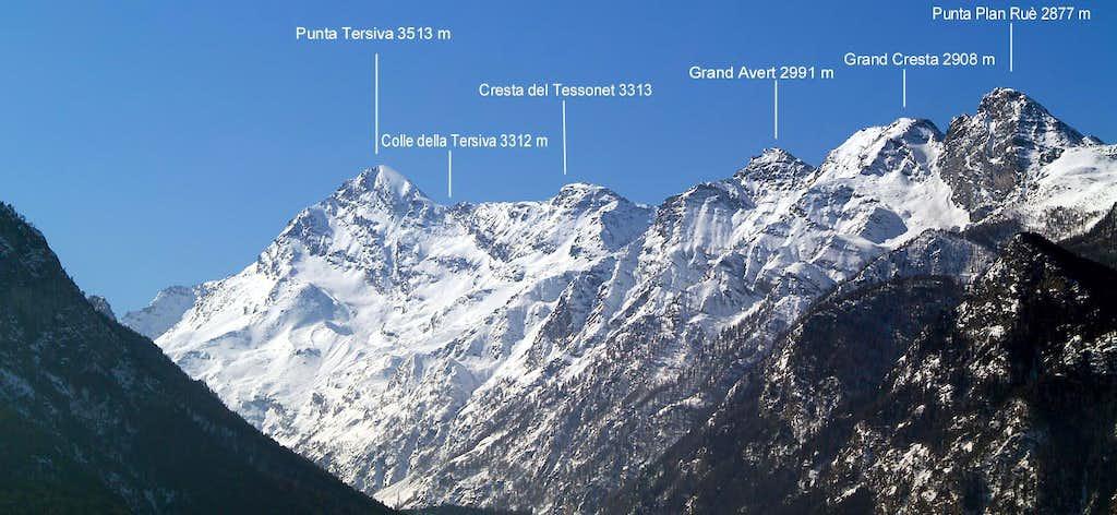 Gruppo del Mont...
