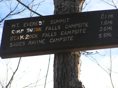 Little known sign near the summit
