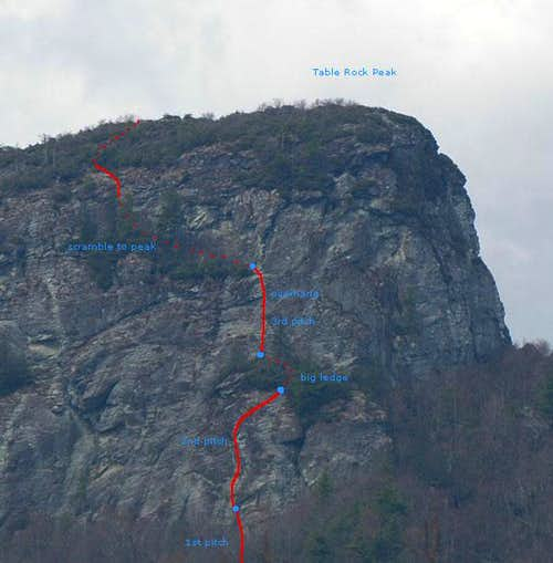 Table Rock - Climbing Route