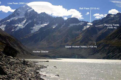 Ball Pass from Hooker Valley
