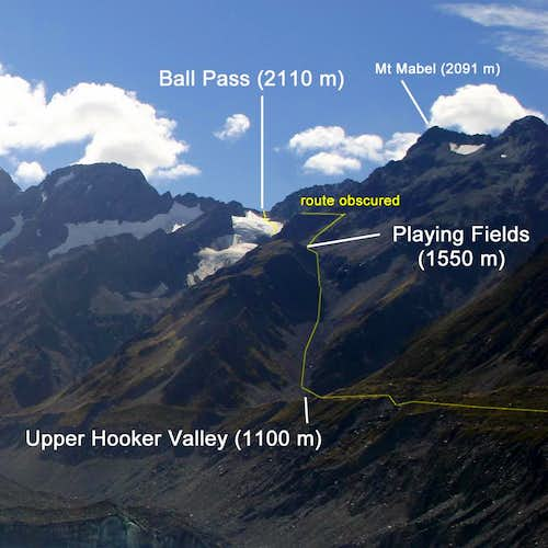 Ball Pass Closeup from Hooker Valley