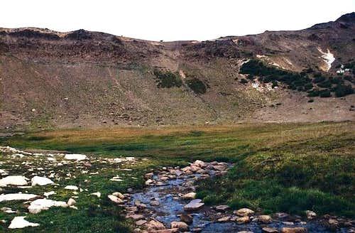 Sawtooth Basin