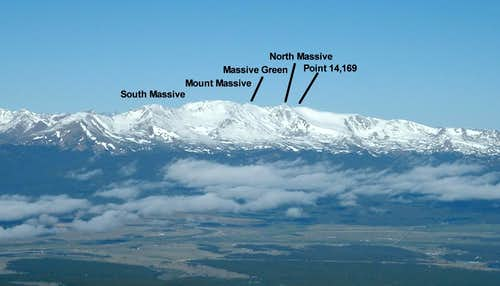 Summits of Massive