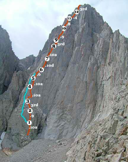 If at First  Mt. Whitney Photo Topo
