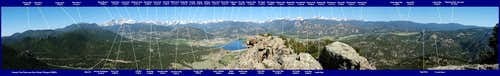 Summit panorama from Mount Olympus, Colorado
