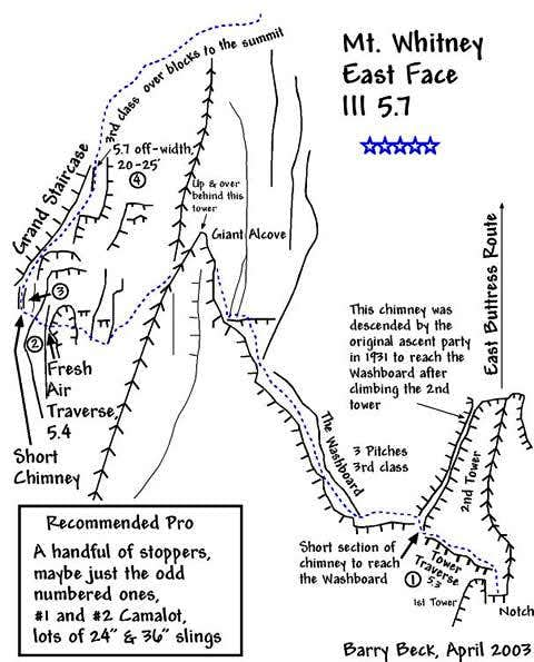East Face in a day