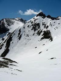 Agulla de Baiau y Pic de Centfonts