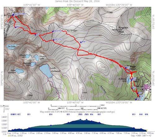 James Peak Ascent & Ski