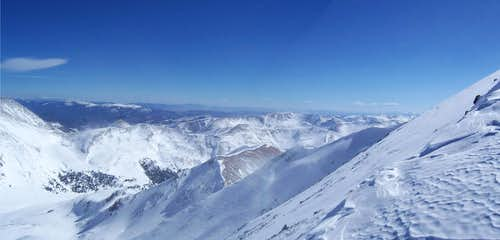 Panorama from Grays Peak