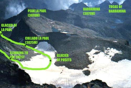 Route over the glaciers.