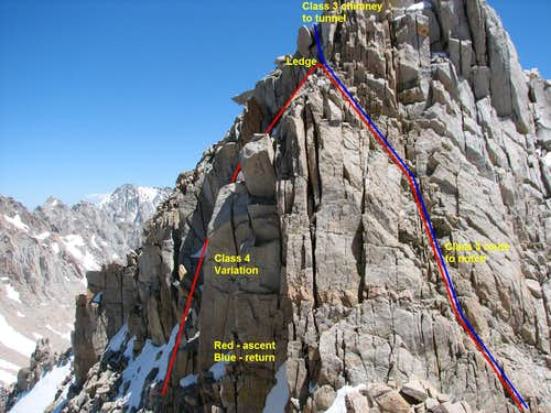 Routes on middle peak