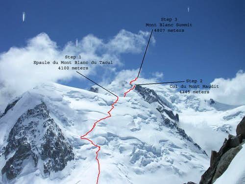 The 3 Mounts Route