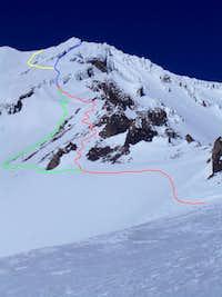 Casaval Routes