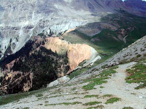 erosion furrow