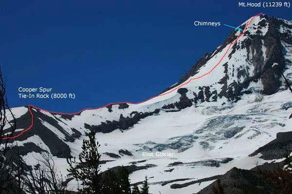 Mt.Hood - Cooper Spur