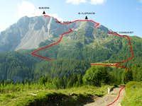 Clapsavon Bivera Route