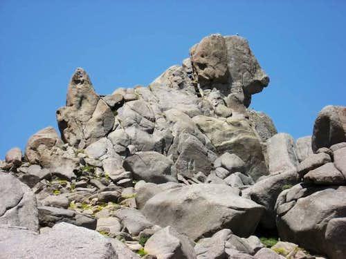 Top of Alvand