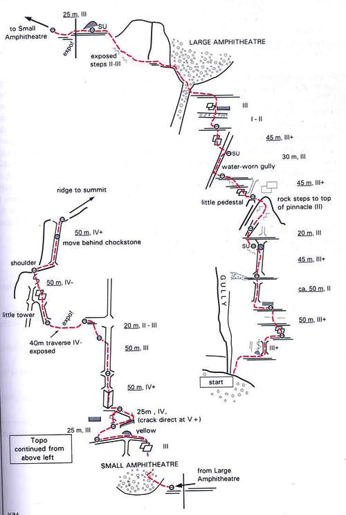Topo of the Dimai/Eötvös Route