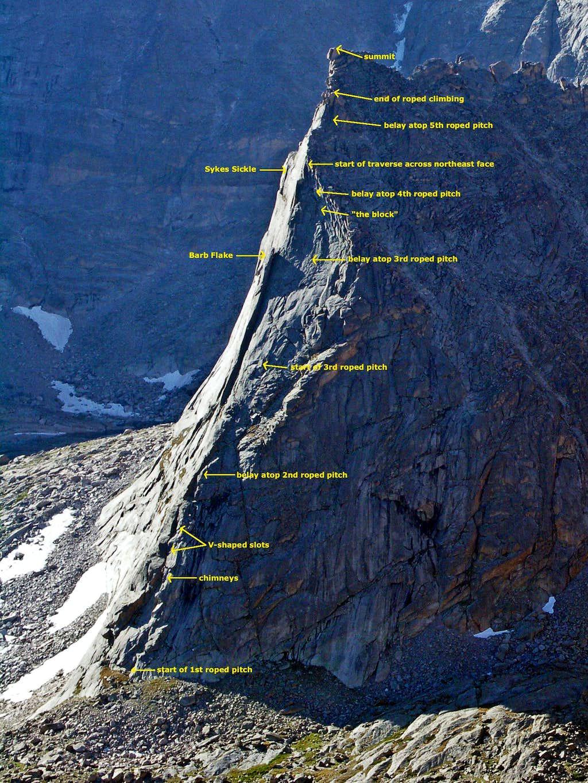 Spearhead's North Ridge Route