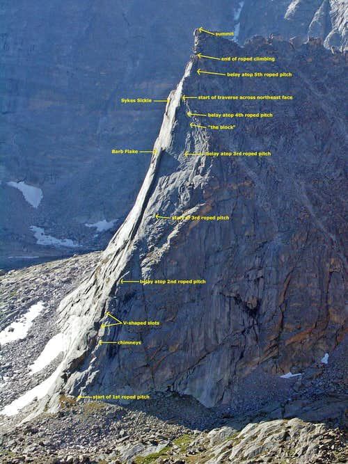 Spearhead's North Ridge Route