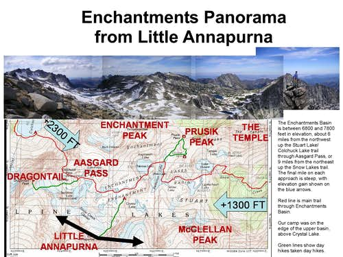 Enchantments Panorama from Little Annapurna