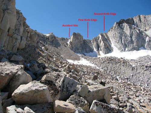 The Start of the Ridge