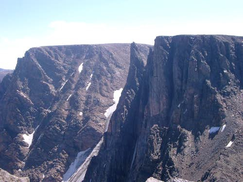 Castle Rock Mountain View