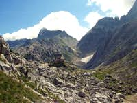 Plateau down Prestreljenik