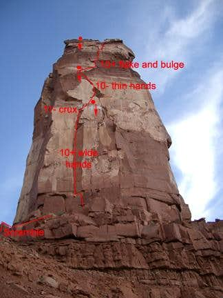 This is the north face route.