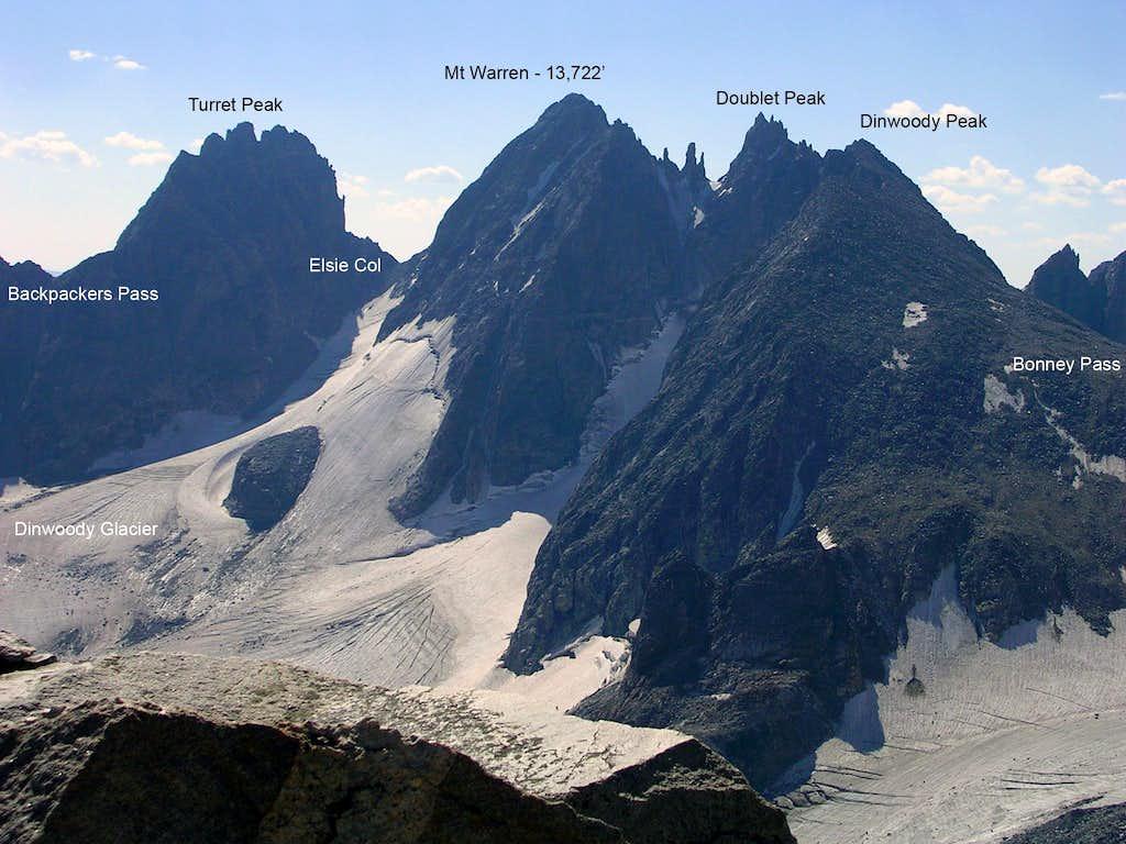 Some Rugged Summits